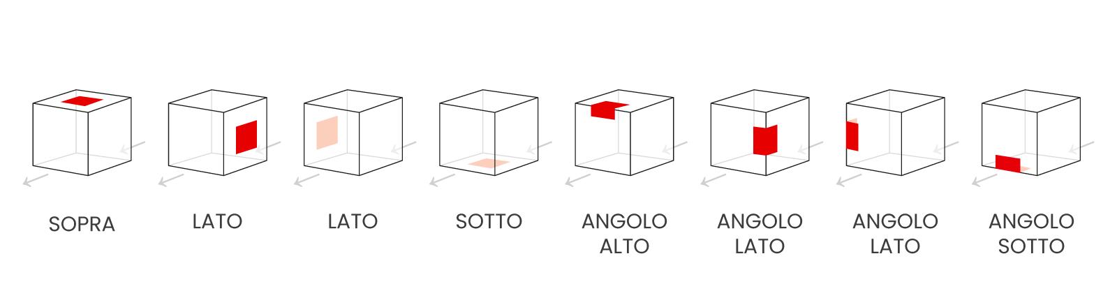 Trito-giove-it